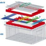 Dunimex - Cestos e soluções à medida para manuseamento de peças - Metallform